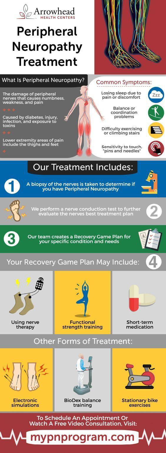 peripheral neuropathy treatment